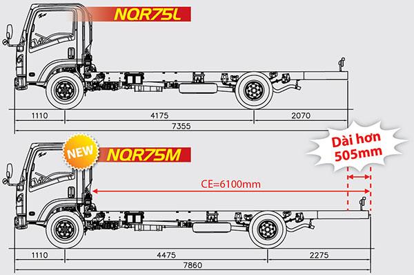 Bản vẽ xe tải Isuzu 5t thùng 5m8 và 6m1 NQR75L và NQR75M