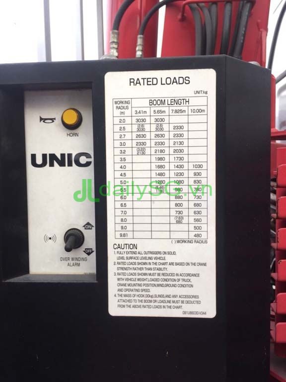Bảng hướng dẫn sử dụng cẩu Unic 344 3 tấn 4 khúc